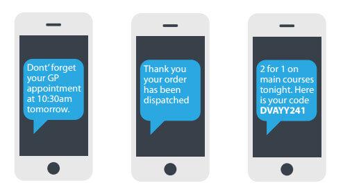 Bulk SMS Text Messaging
